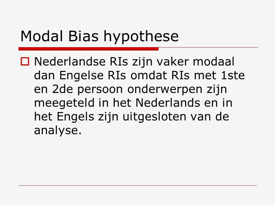 Modal Bias hypothese  Nederlandse RIs zijn vaker modaal dan Engelse RIs omdat RIs met 1ste en 2de persoon onderwerpen zijn meegeteld in het Nederland