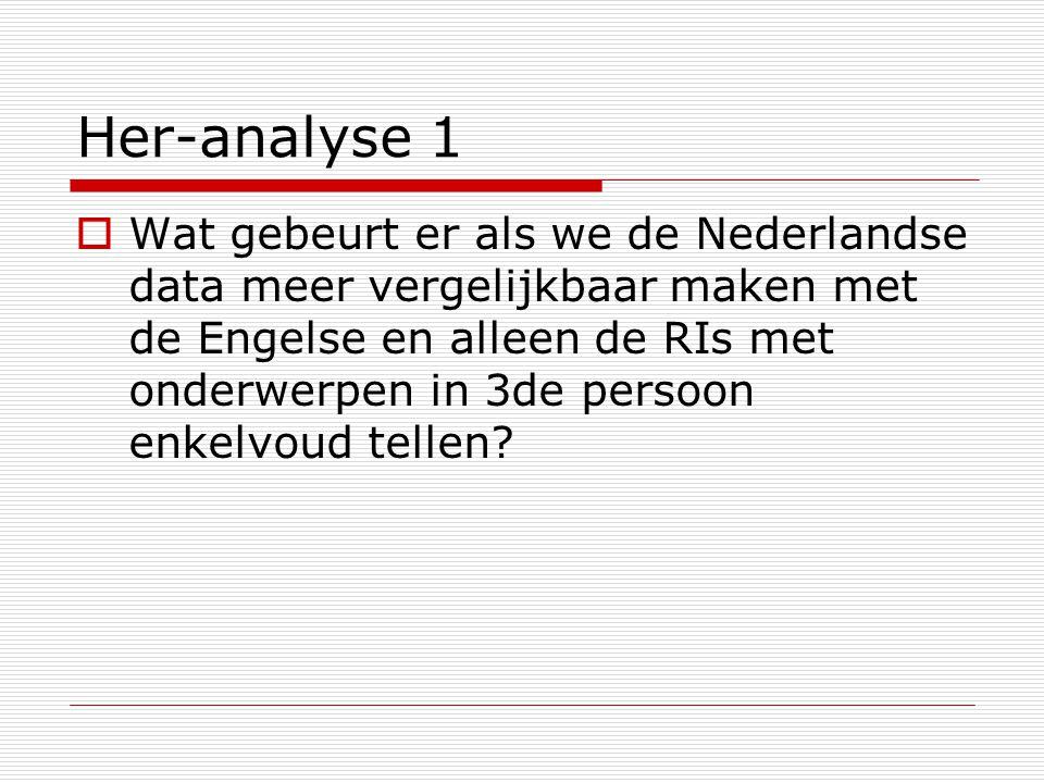 Her-analyse 1  Wat gebeurt er als we de Nederlandse data meer vergelijkbaar maken met de Engelse en alleen de RIs met onderwerpen in 3de persoon enke