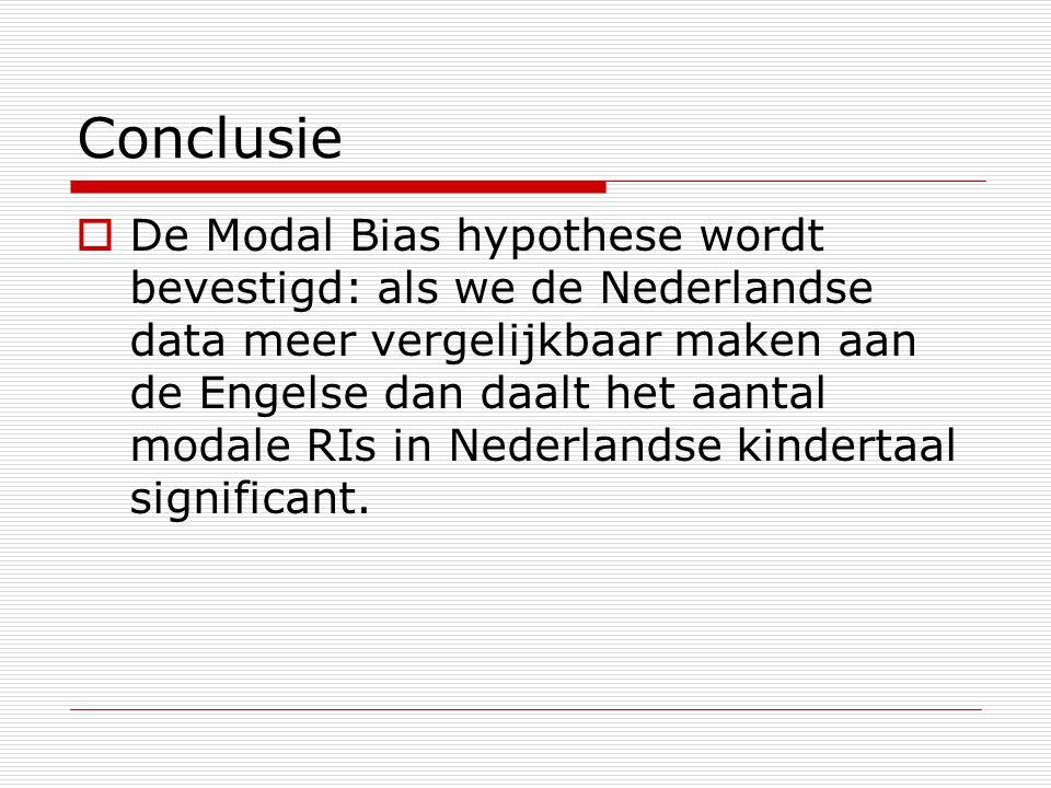 Conclusie  De Modal Bias hypothese wordt bevestigd: als we de Nederlandse data meer vergelijkbaar maken aan de Engelse dan daalt het aantal modale RI