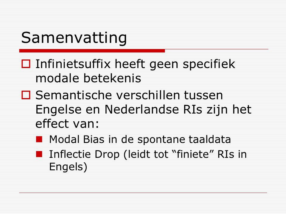 Samenvatting  Infinietsuffix heeft geen specifiek modale betekenis  Semantische verschillen tussen Engelse en Nederlandse RIs zijn het effect van: M