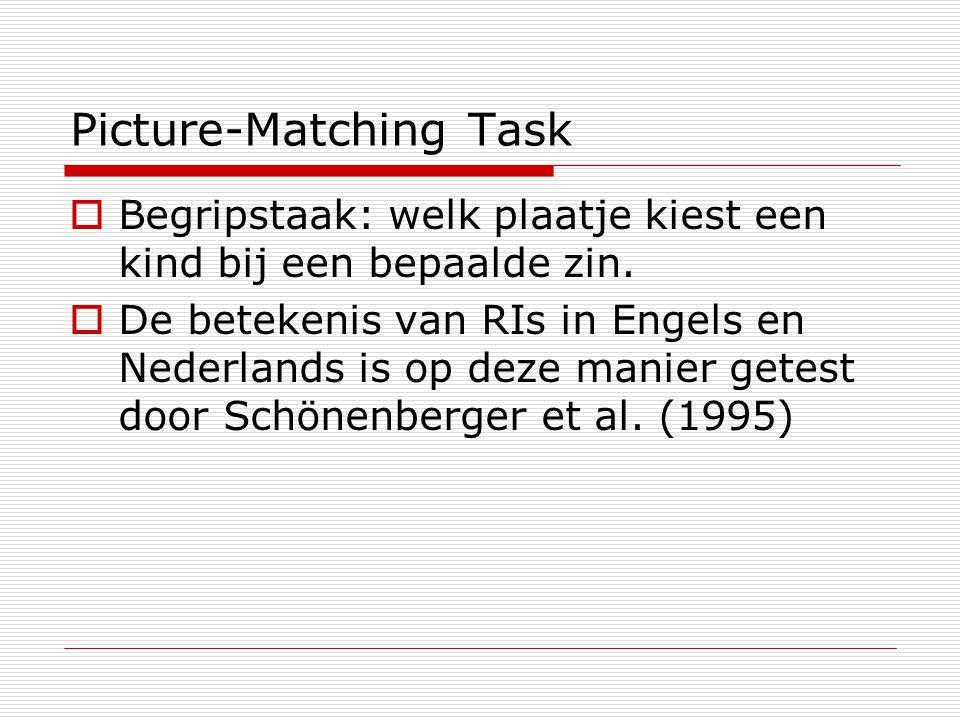 Picture-Matching Task  Begripstaak: welk plaatje kiest een kind bij een bepaalde zin.  De betekenis van RIs in Engels en Nederlands is op deze manie