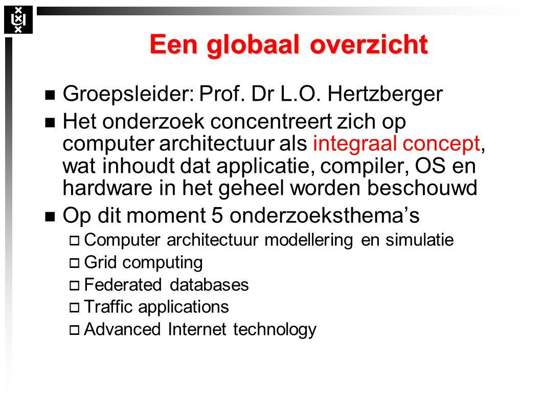 Een globaal overzicht n Groepsleider: Prof. Dr L.O.