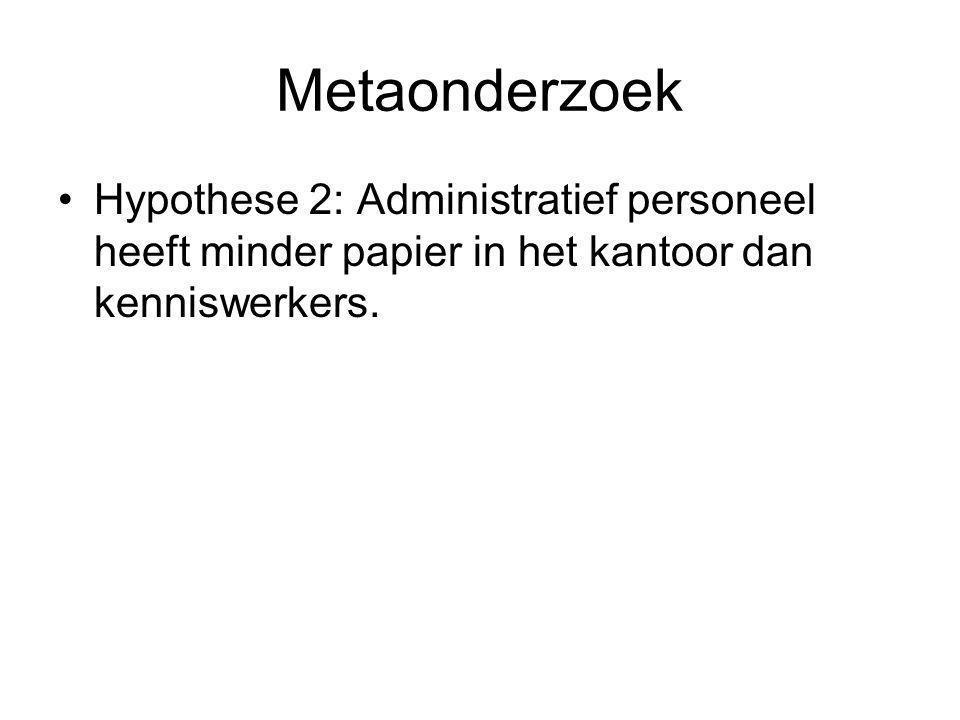 Metaonderzoek Hypothese 2: Administratief personeel heeft minder papier in het kantoor dan kenniswerkers.