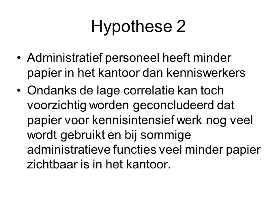Hypothese 2 Administratief personeel heeft minder papier in het kantoor dan kenniswerkers Ondanks de lage correlatie kan toch voorzichtig worden gecon