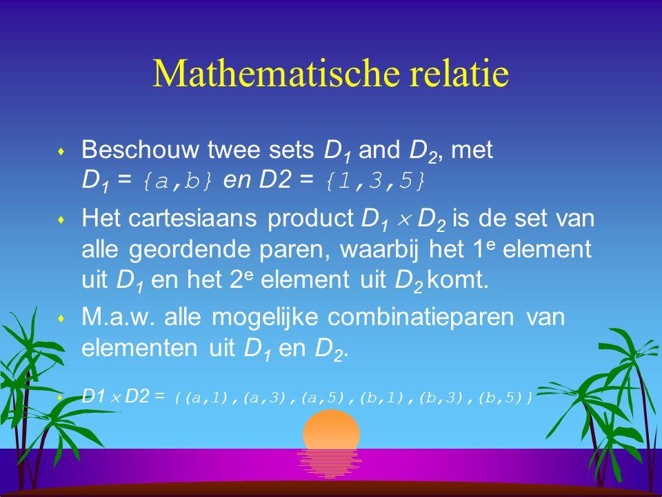 Mathematische relatie  Beschouw twee sets D 1 and D 2, met D 1 = {a,b} en D2 = {1,3,5} s Het cartesiaans product D 1  D 2 is de set van alle georden