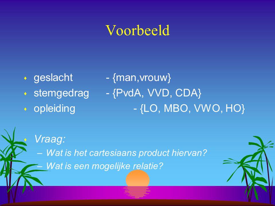 Voorbeeld s geslacht- {man,vrouw} s stemgedrag - {PvdA, VVD, CDA} s opleiding - {LO, MBO, VWO, HO} s Vraag: –Wat is het cartesiaans product hiervan? –