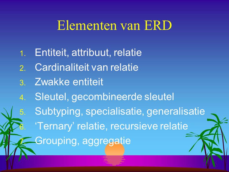 Elementen van ERD 1. Entiteit, attribuut, relatie 2. Cardinaliteit van relatie 3. Zwakke entiteit 4. Sleutel, gecombineerde sleutel 5. Subtyping, spec