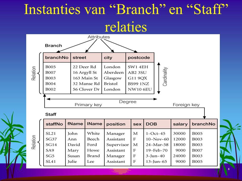 """6 Instanties van """"Branch"""" en """"Staff"""" relaties"""