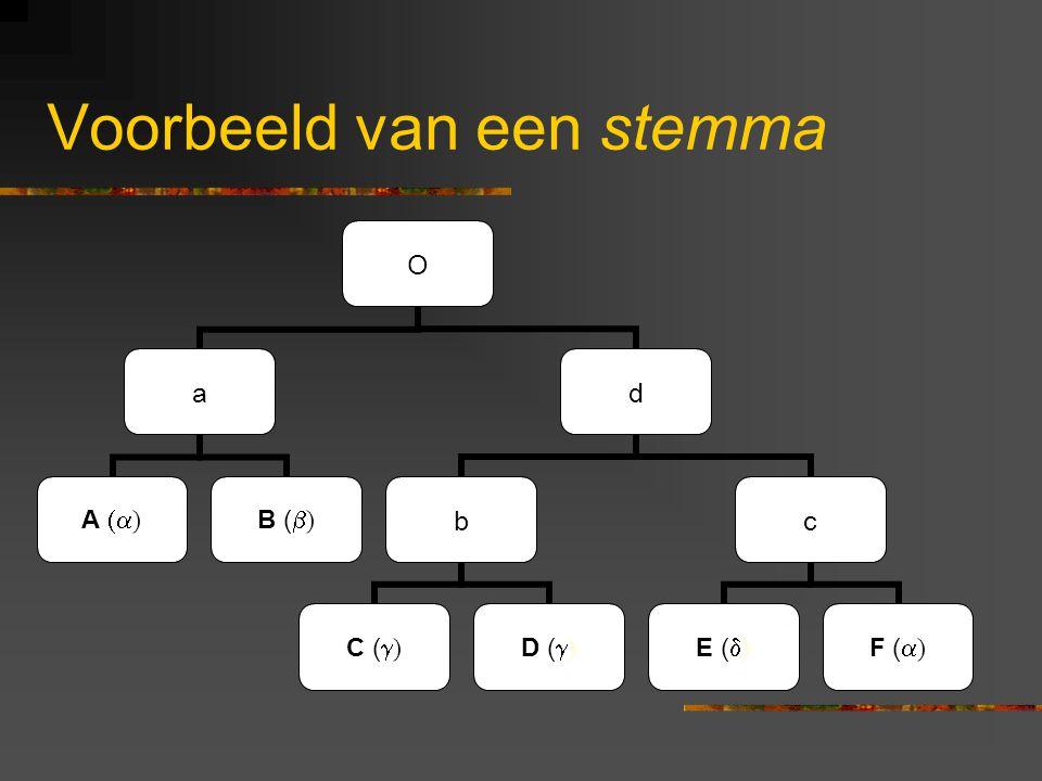 Voorbeeld van een stemma O a A  ) B (  ) d b C (  ) D (  ) c E (  ) F (  )