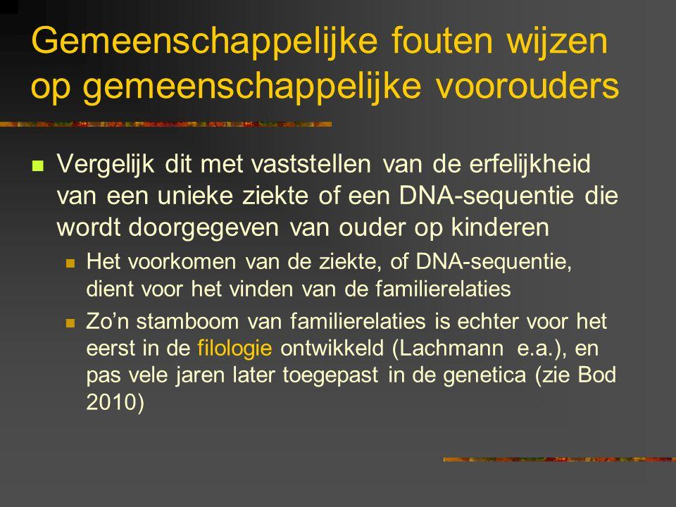 Gemeenschappelijke fouten wijzen op gemeenschappelijke voorouders Vergelijk dit met vaststellen van de erfelijkheid van een unieke ziekte of een DNA-sequentie die wordt doorgegeven van ouder op kinderen Het voorkomen van de ziekte, of DNA-sequentie, dient voor het vinden van de familierelaties Zo'n stamboom van familierelaties is echter voor het eerst in de filologie ontwikkeld (Lachmann e.a.), en pas vele jaren later toegepast in de genetica (zie Bod 2010)