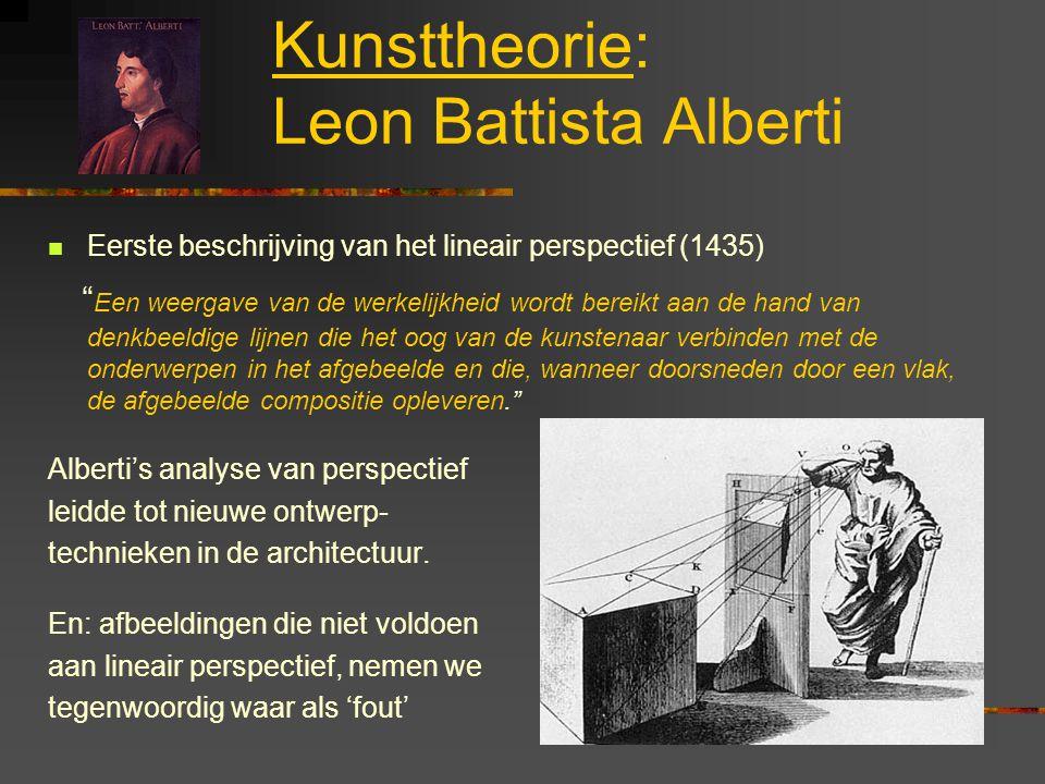 Kunsttheorie: Leon Battista Alberti Eerste beschrijving van het lineair perspectief (1435) Een weergave van de werkelijkheid wordt bereikt aan de hand van denkbeeldige lijnen die het oog van de kunstenaar verbinden met de onderwerpen in het afgebeelde en die, wanneer doorsneden door een vlak, de afgebeelde compositie opleveren. Alberti's analyse van perspectief leidde tot nieuwe ontwerp- technieken in de architectuur.