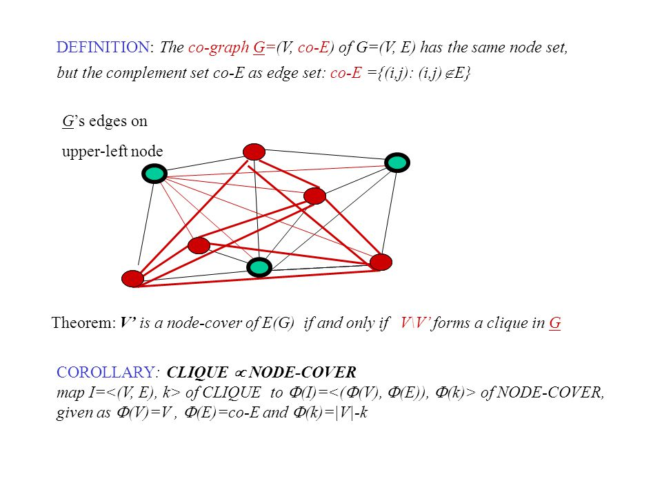 CLIQUE  NODE-COVER map I= of CLIQUE to  (I) of NODECOVER, where  (V,E)=(V,co-E) and  (k)=|V|-k to proof: is yes instantie clique  (V,co-E),|V|-k> yes instantie node-cover proof: node set H forms a clique in (V,E) with |H|>=k /* dwz H is yes-certificate for I iff (  i, j  H: (i,j)  E ) and ( |H|>=k ) iff (  i, j  H: (i,j)  co-E) and ( |H|>=k ) iff for each edge (i, j) of (V,co-E) node i is in V\H or node j is in V\H and |V\H|<=|V|-k iff V\H is a node cover of (V, co-E)=  (V,E) with |V\H|<=|V|-k /* V\H is yes-certificate for  (I),  (k)