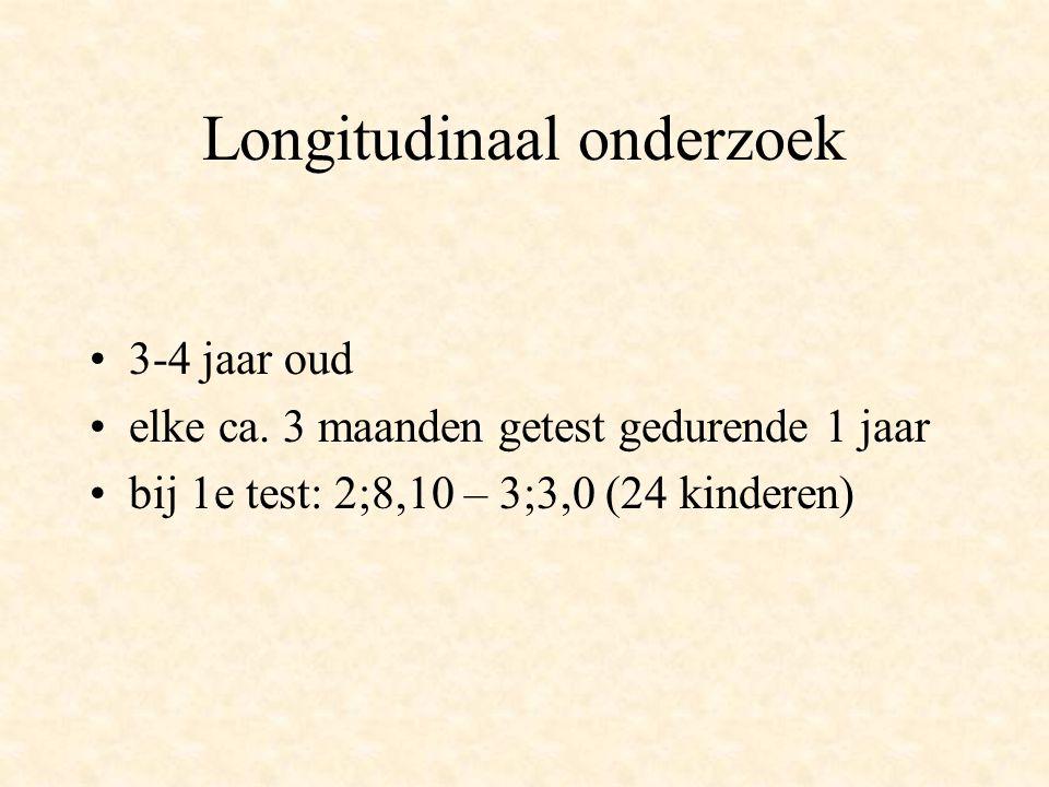 Conclusie Kinderen lijken inderdaad gebruik te maken van een defaultaffix bij de verwerving van het Nederlands meervoud. Zowel –en als –s worden gebru