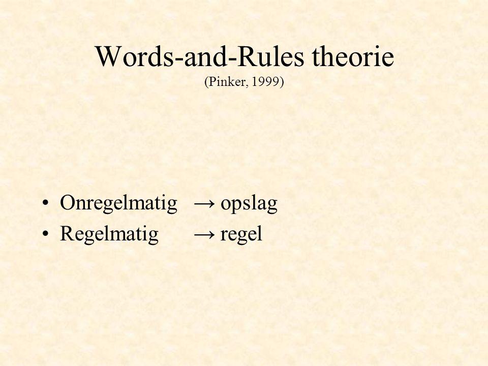 Onderzoeksvragen Hebben kinderen die Nederlands verwerven een defaultaffix voor het meervoud.