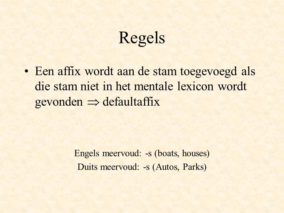 Regels Een affix wordt aan de stam toegevoegd als die stam niet in het mentale lexicon wordt gevonden  defaultaffix Engels meervoud: -s (boats, houses) Duits meervoud: -s (Autos, Parks)