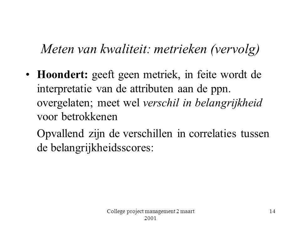 College project management 2 maart 2001 14 Meten van kwaliteit: metrieken (vervolg) Hoondert: geeft geen metriek, in feite wordt de interpretatie van de attributen aan de ppn.