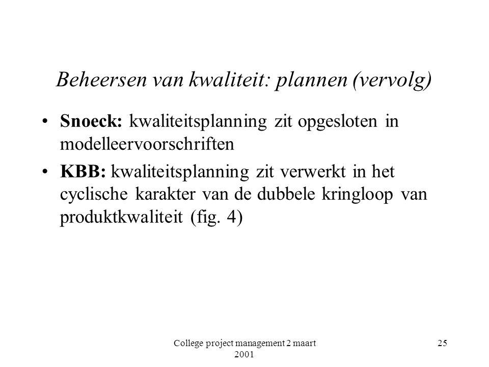 College project management 2 maart 2001 25 Beheersen van kwaliteit: plannen (vervolg) Snoeck: kwaliteitsplanning zit opgesloten in modelleervoorschriften KBB: kwaliteitsplanning zit verwerkt in het cyclische karakter van de dubbele kringloop van produktkwaliteit (fig.