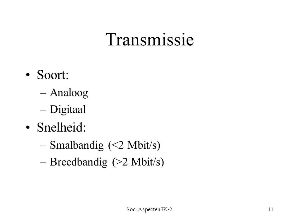 Soc. Aspecten IK-211 Transmissie Soort: –Analoog –Digitaal Snelheid: –Smalbandig (<2 Mbit/s) –Breedbandig (>2 Mbit/s)