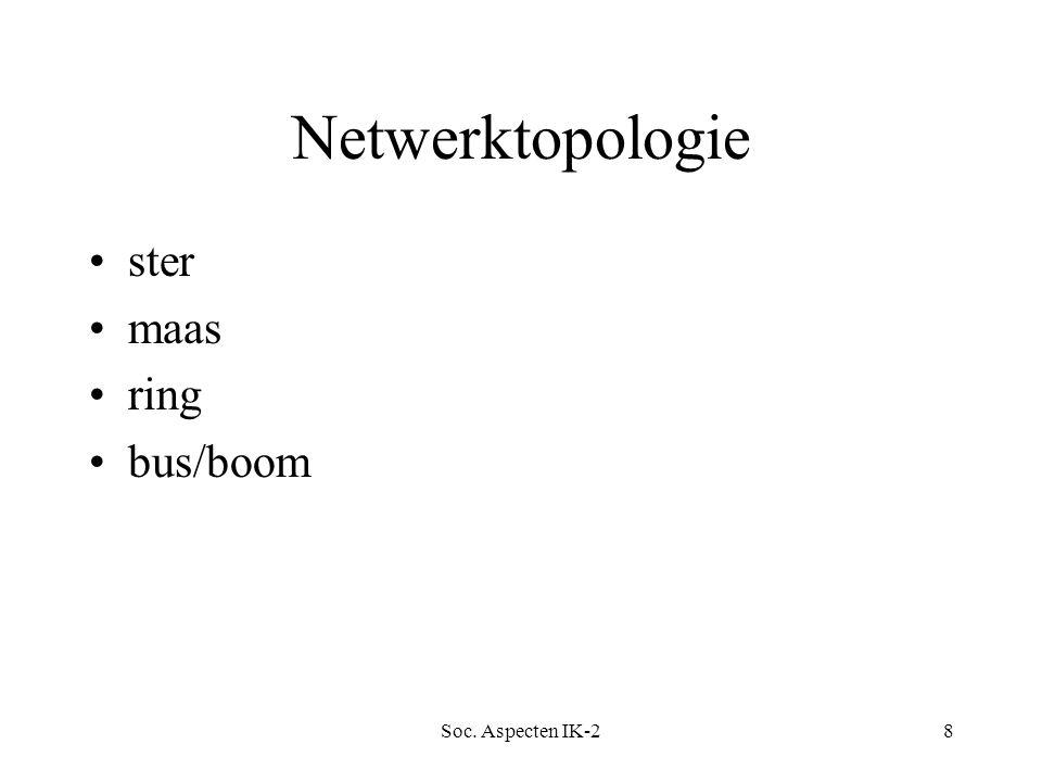 Soc. Aspecten IK-28 Netwerktopologie ster maas ring bus/boom