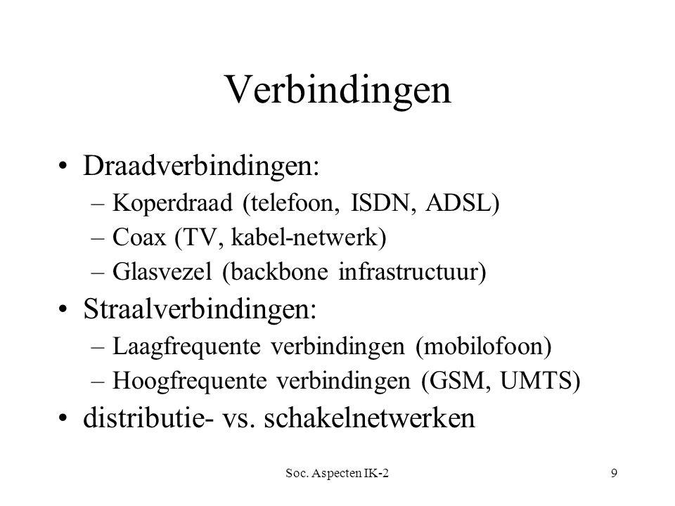 Soc. Aspecten IK-29 Verbindingen Draadverbindingen: –Koperdraad (telefoon, ISDN, ADSL) –Coax (TV, kabel-netwerk) –Glasvezel (backbone infrastructuur)