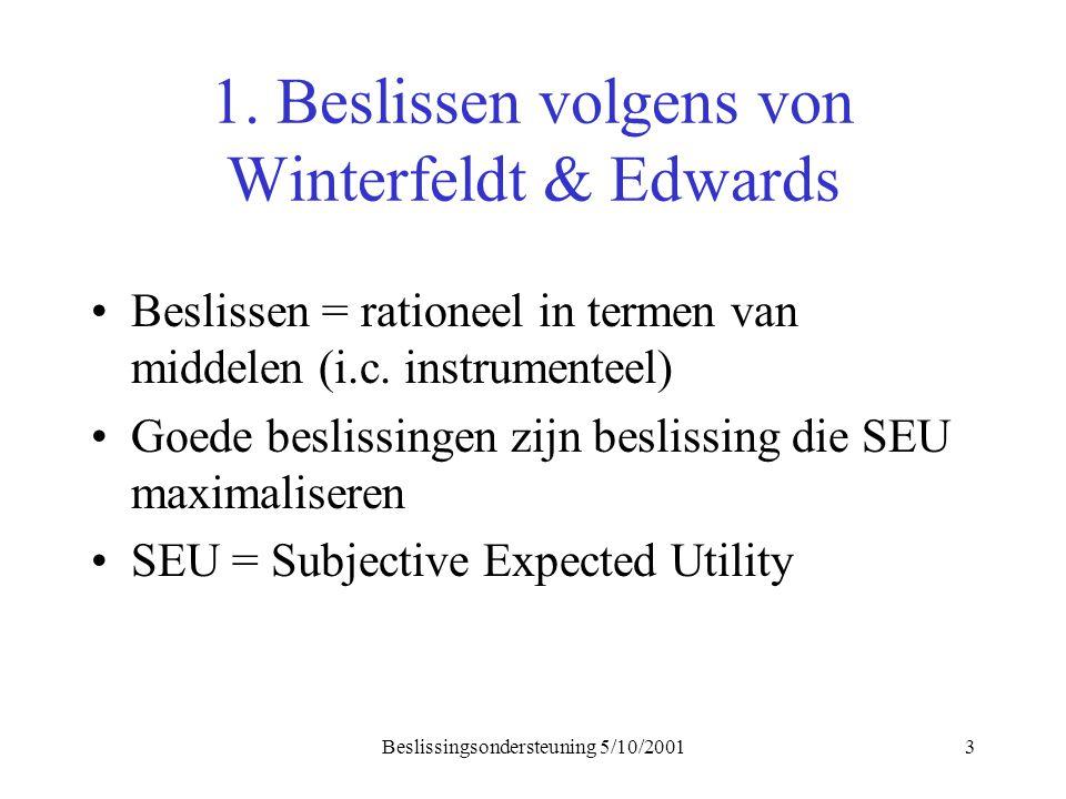 Beslissingsondersteuning 5/10/20013 1.
