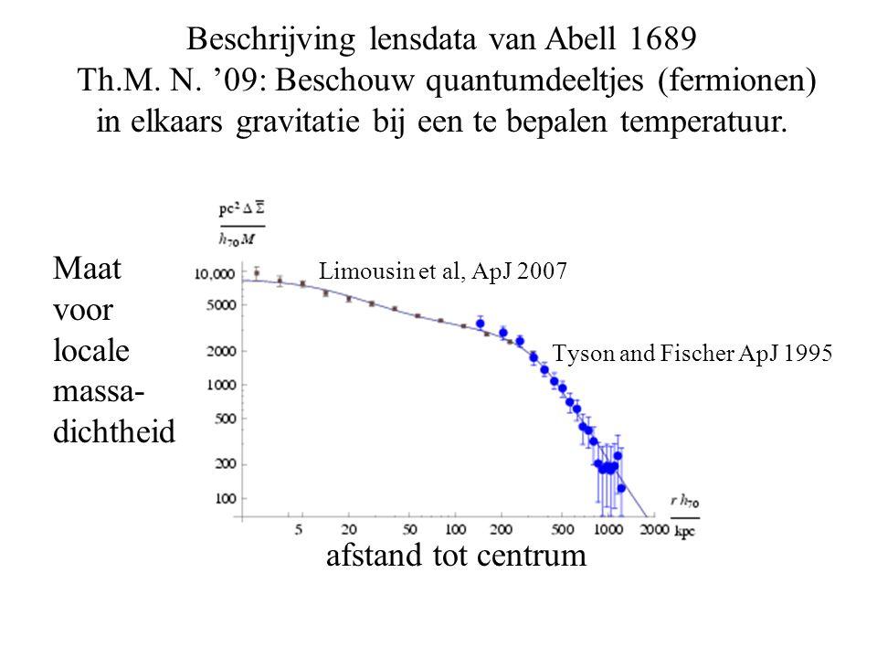 Beschrijving lensdata van Abell 1689 Th.M. N. '09: Beschouw quantumdeeltjes (fermionen) in elkaars gravitatie bij een te bepalen temperatuur. Maat Lim