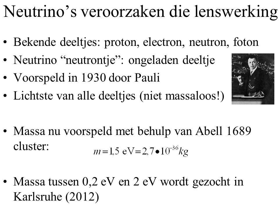 "Neutrino's veroorzaken die lenswerking Bekende deeltjes: proton, electron, neutron, foton Neutrino ""neutrontje"": ongeladen deeltje Voorspeld in 1930 d"