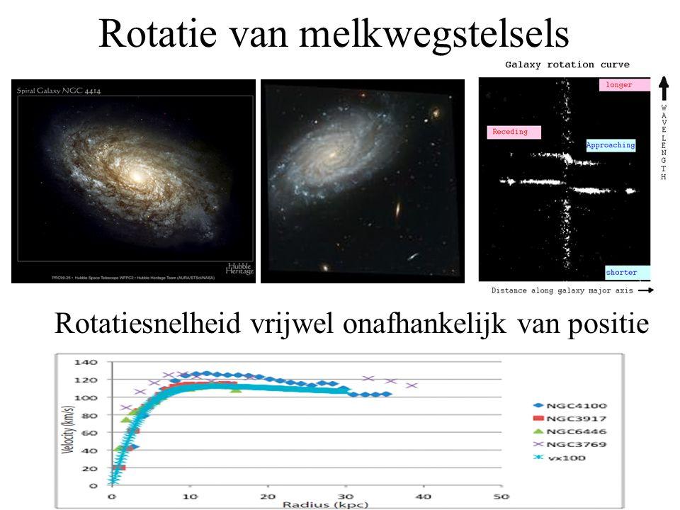 Rotatie van melkwegstelsels Rotatiesnelheid vrijwel onafhankelijk van positie