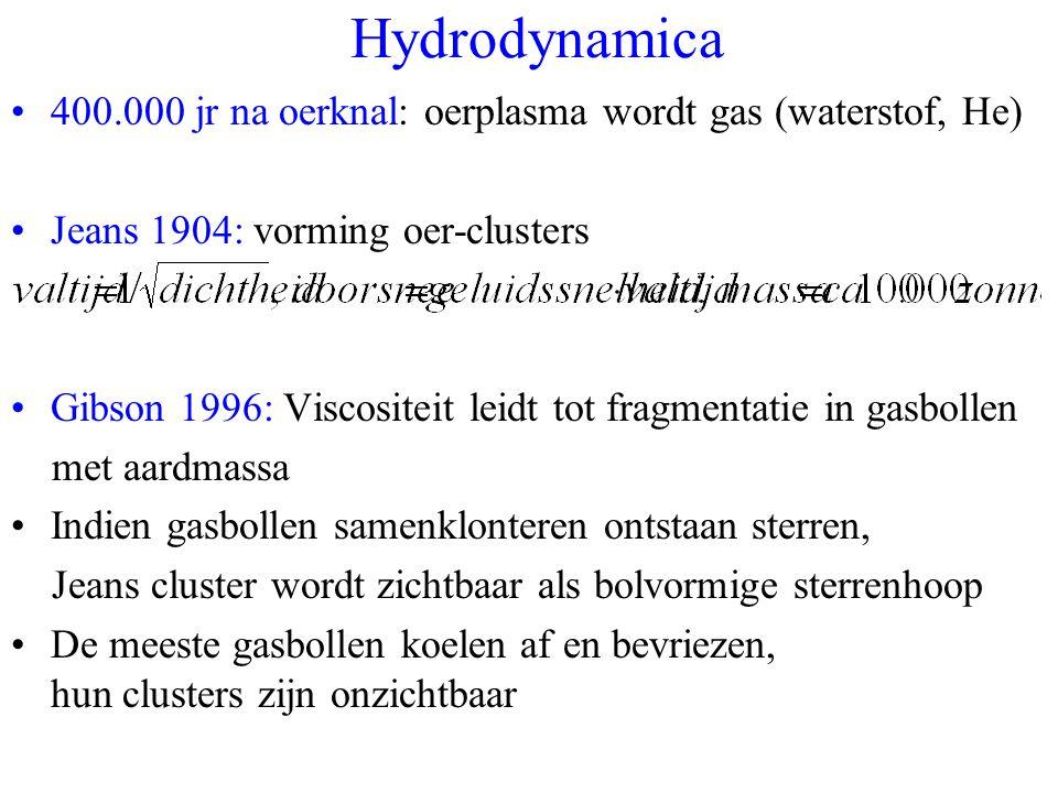 Hydrodynamica 400.000 jr na oerknal: oerplasma wordt gas (waterstof, He) Jeans 1904: vorming oer-clusters Gibson 1996: Viscositeit leidt tot fragmenta