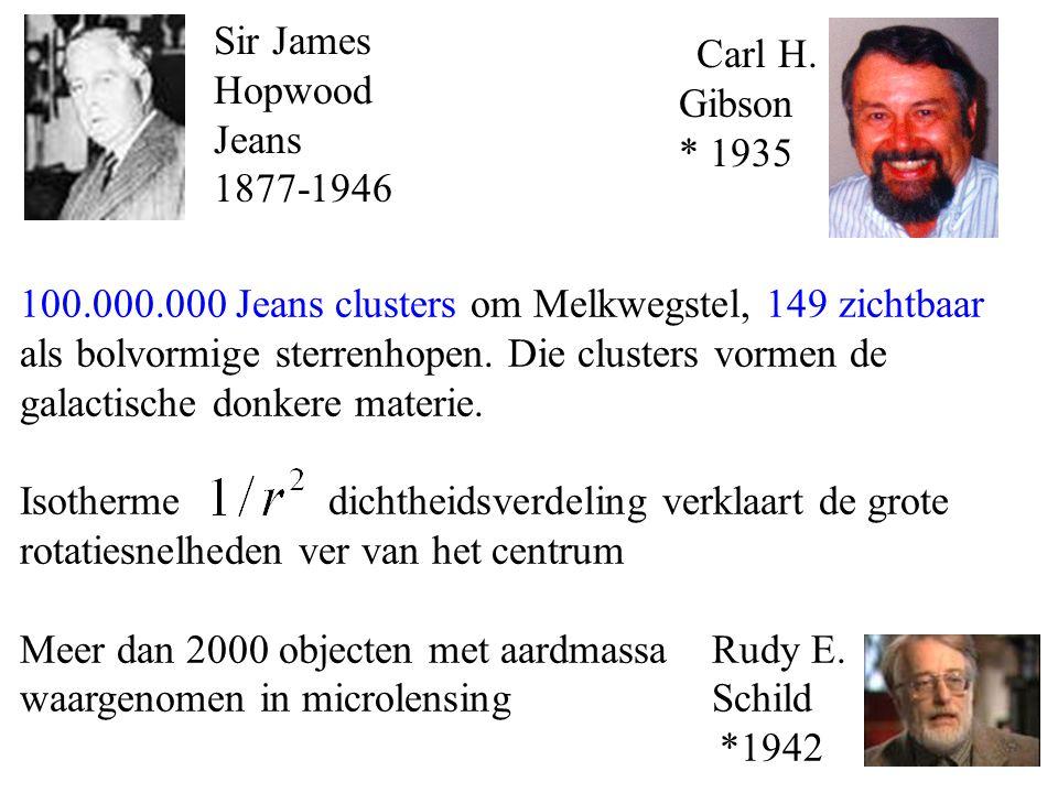 Carl H. Gibson * 1935 Sir James Hopwood Jeans 1877-1946 100.000.000 Jeans clusters om Melkwegstel, 149 zichtbaar als bolvormige sterrenhopen. Die clus