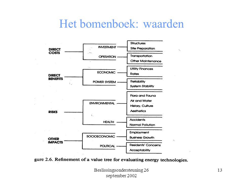 Beslissingsondersteuning 26 september 2002 13 Het bomenboek: waarden