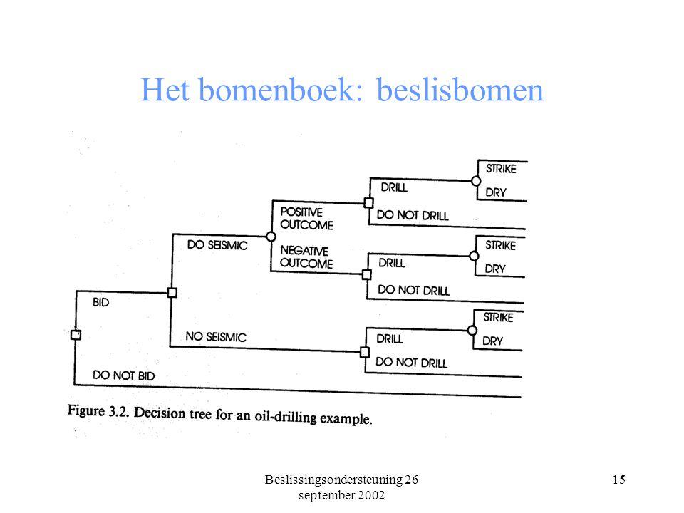 Beslissingsondersteuning 26 september 2002 15 Het bomenboek: beslisbomen