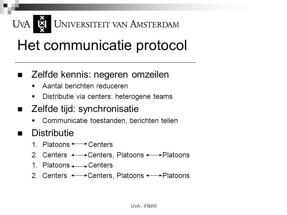 UvA - FNWI Het communicatie protocol Zelfde kennis: negeren omzeilen  Aantal berichten reduceren  Distributie via centers: heterogene teams Zelfde t