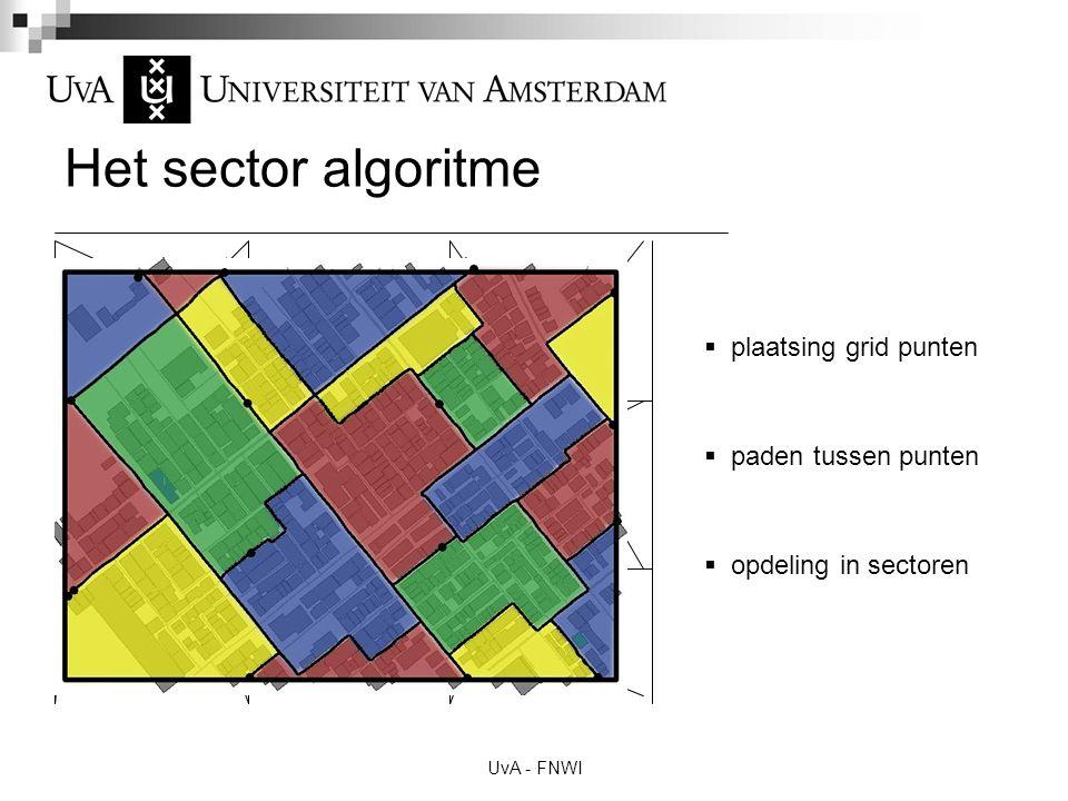 UvA - FNWI Het sector algoritme  plaatsing grid punten  paden tussen punten  opdeling in sectoren