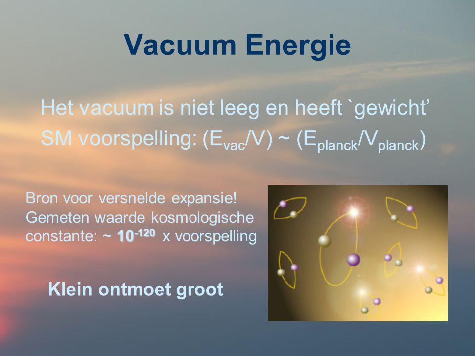 Vacuum Energie Het vacuum is niet leeg en heeft `gewicht' SM voorspelling: (E vac /V) ~ (E planck /V planck ) Bron voor versnelde expansie! Gemeten wa