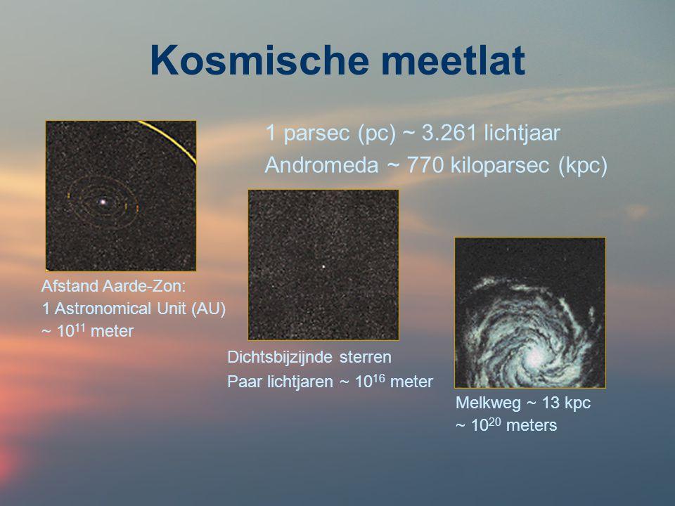 Kosmische meetlat Afstand Aarde-Zon: 1 Astronomical Unit (AU) ~ 10 11 meter Dichtsbijzijnde sterren Paar lichtjaren ~ 10 16 meter Melkweg ~ 13 kpc ~ 1