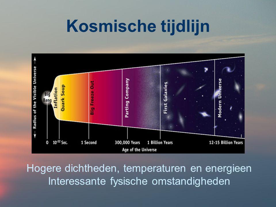 Kosmische tijdlijn Hogere dichtheden, temperaturen en energieen Interessante fysische omstandigheden