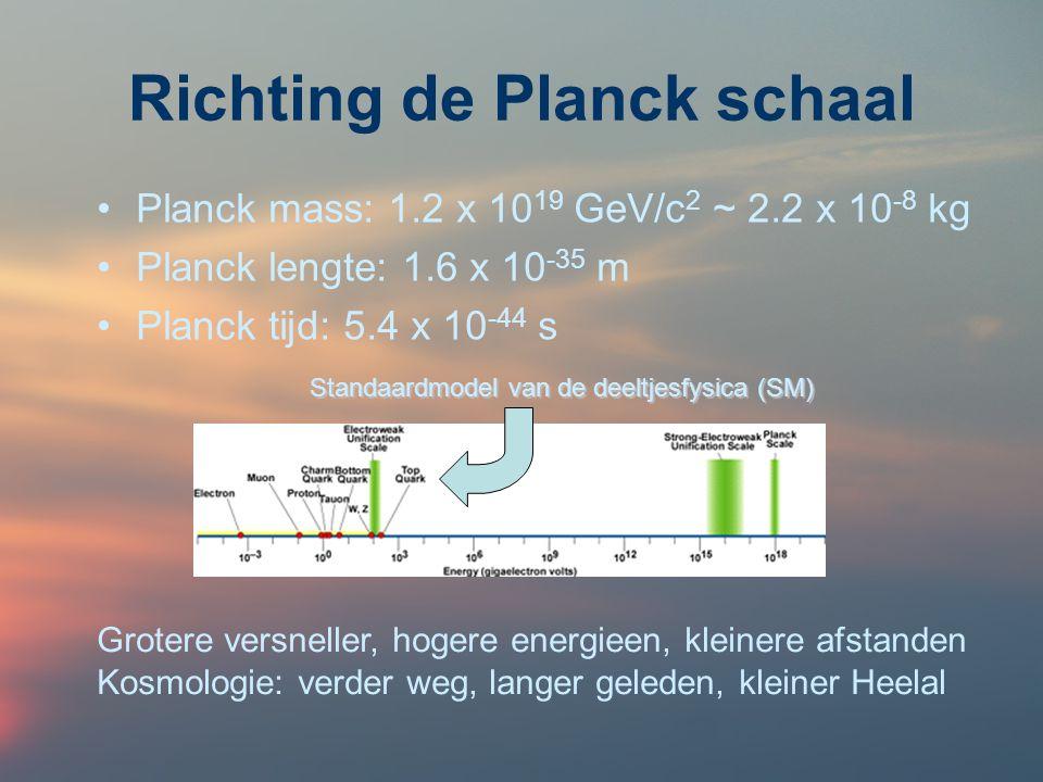 Richting de Planck schaal Planck mass: 1.2 x 10 19 GeV/c 2 ~ 2.2 x 10 -8 kg Planck lengte: 1.6 x 10 -35 m Planck tijd: 5.4 x 10 -44 s Grotere versnell