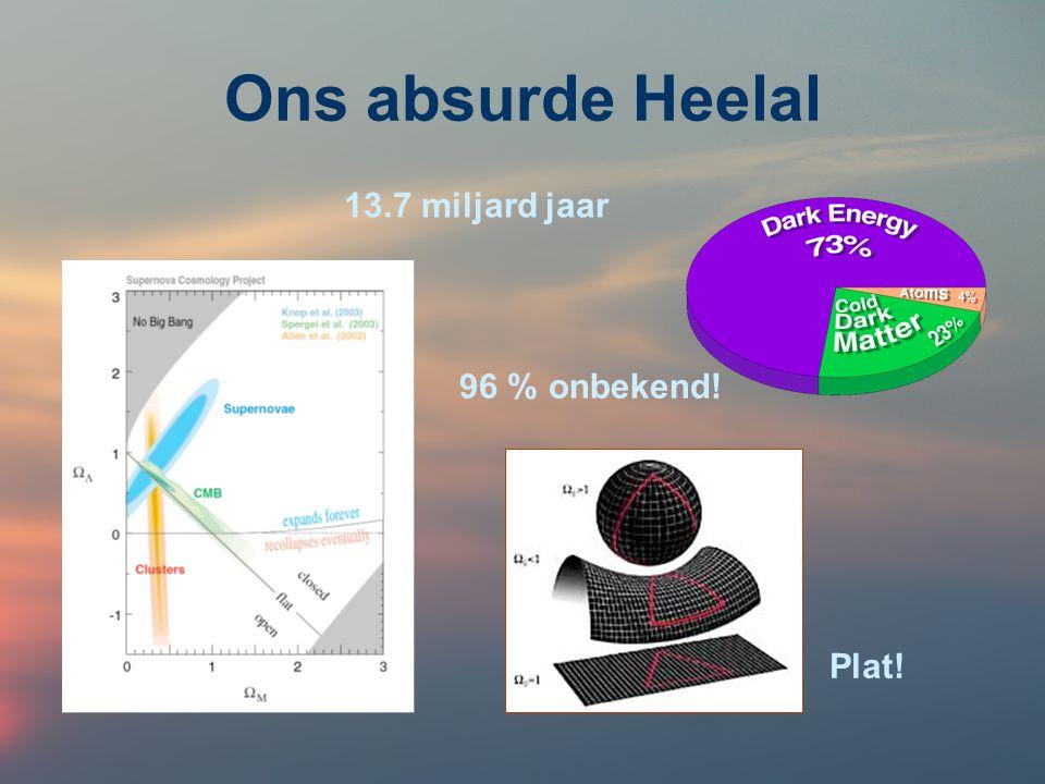 Ons absurde Heelal Plat! 96 % onbekend! 13.7 miljard jaar