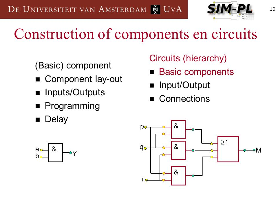 10 Construction of components en circuits (Basic) component Component lay-out Inputs/Outputs Programming Delay Circuits (hierarchy) Basic components Input/Output Connections & 11 & & & a b Y p q r M