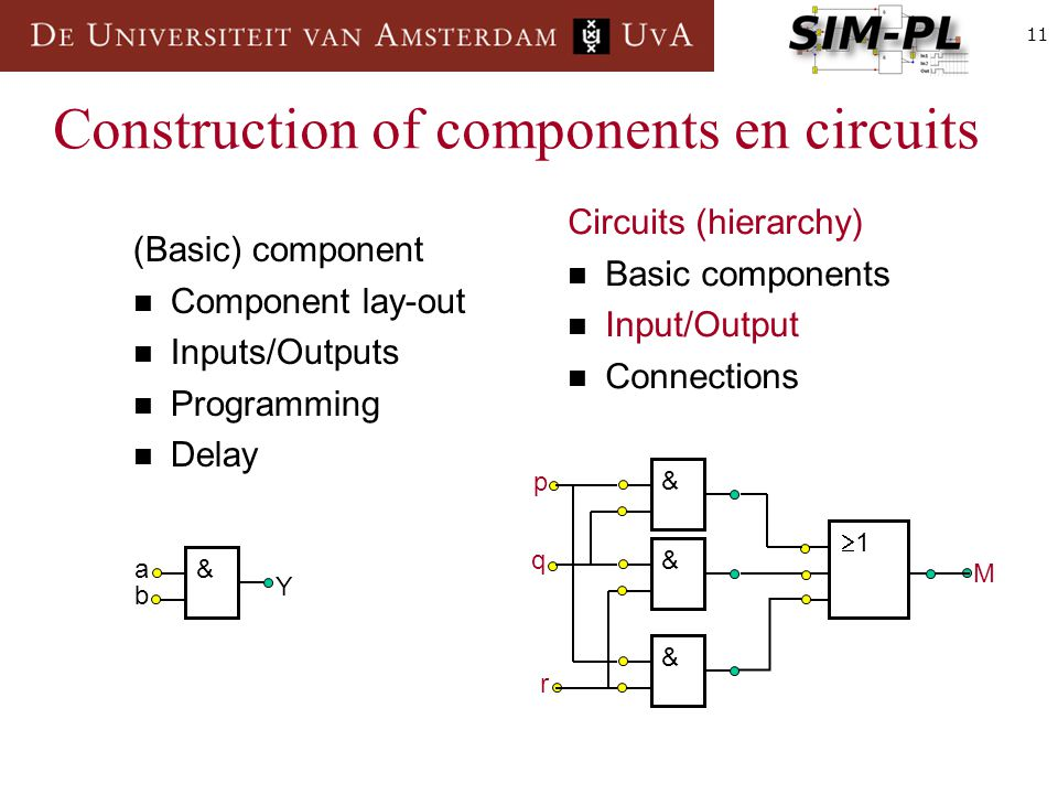 11 Construction of components en circuits (Basic) component Component lay-out Inputs/Outputs Programming Delay Circuits (hierarchy) Basic components Input/Output Connections & 11 & & & a b Y p q r M