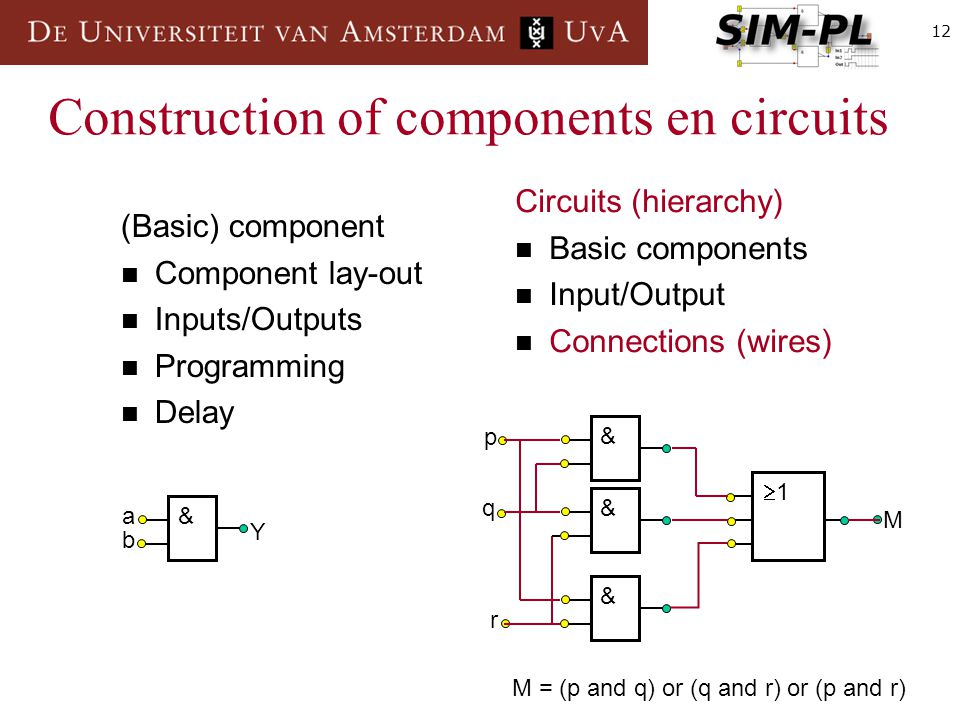 12 Construction of components en circuits (Basic) component Component lay-out Inputs/Outputs Programming Delay Circuits (hierarchy) Basic components I
