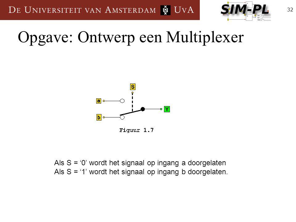 32 Opgave: Ontwerp een Multiplexer Als S = '0' wordt het signaal op ingang a doorgelaten Als S = '1' wordt het signaal op ingang b doorgelaten.