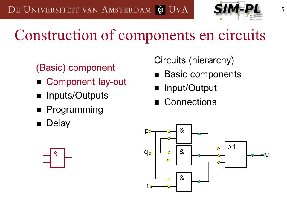 5 & Construction of components en circuits (Basic) component Component lay-out Inputs/Outputs Programming Delay Circuits (hierarchy) Basic components Input/Output Connections 11 & & & p q r M