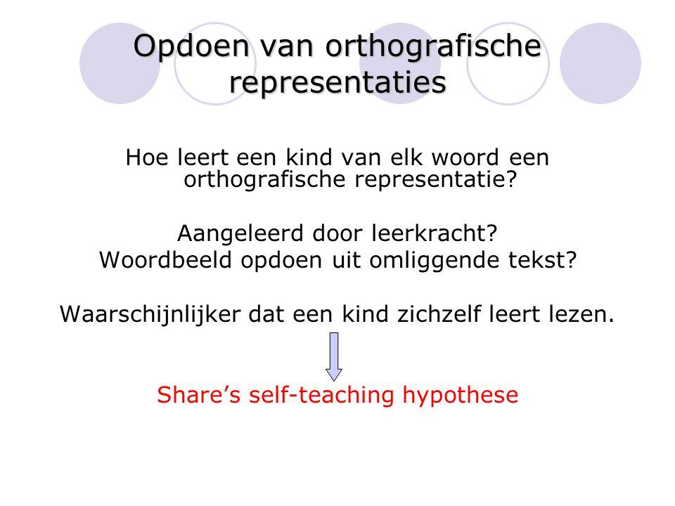 Opdoen van orthografische representaties Hoe leert een kind van elk woord een orthografische representatie? Aangeleerd door leerkracht? Woordbeeld opd