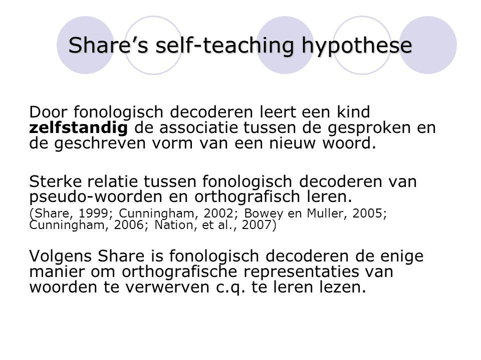 Share's self-teaching hypothese Door fonologisch decoderen leert een kind zelfstandig de associatie tussen de gesproken en de geschreven vorm van een