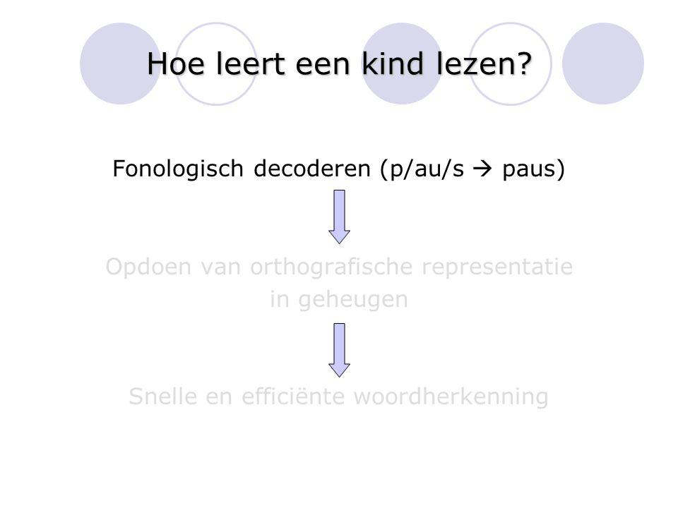 Hoe leert een kind lezen? Fonologisch decoderen (p/au/s  paus) Opdoen van orthografische representatie in geheugen Snelle en efficiënte woordherkenni