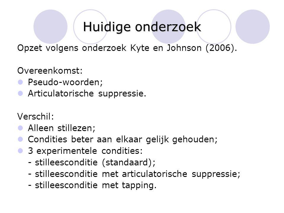 Huidige onderzoek Opzet volgens onderzoek Kyte en Johnson (2006). Overeenkomst: Pseudo-woorden; Articulatorische suppressie. Verschil: Alleen stilleze
