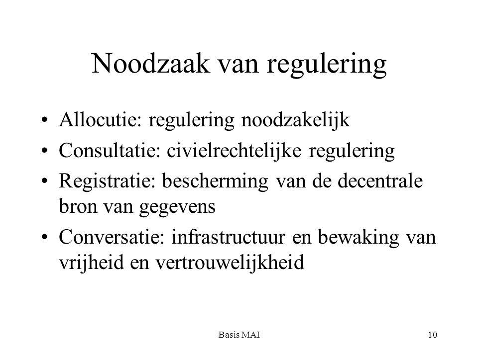 Basis MAI10 Noodzaak van regulering Allocutie: regulering noodzakelijk Consultatie: civielrechtelijke regulering Registratie: bescherming van de decen