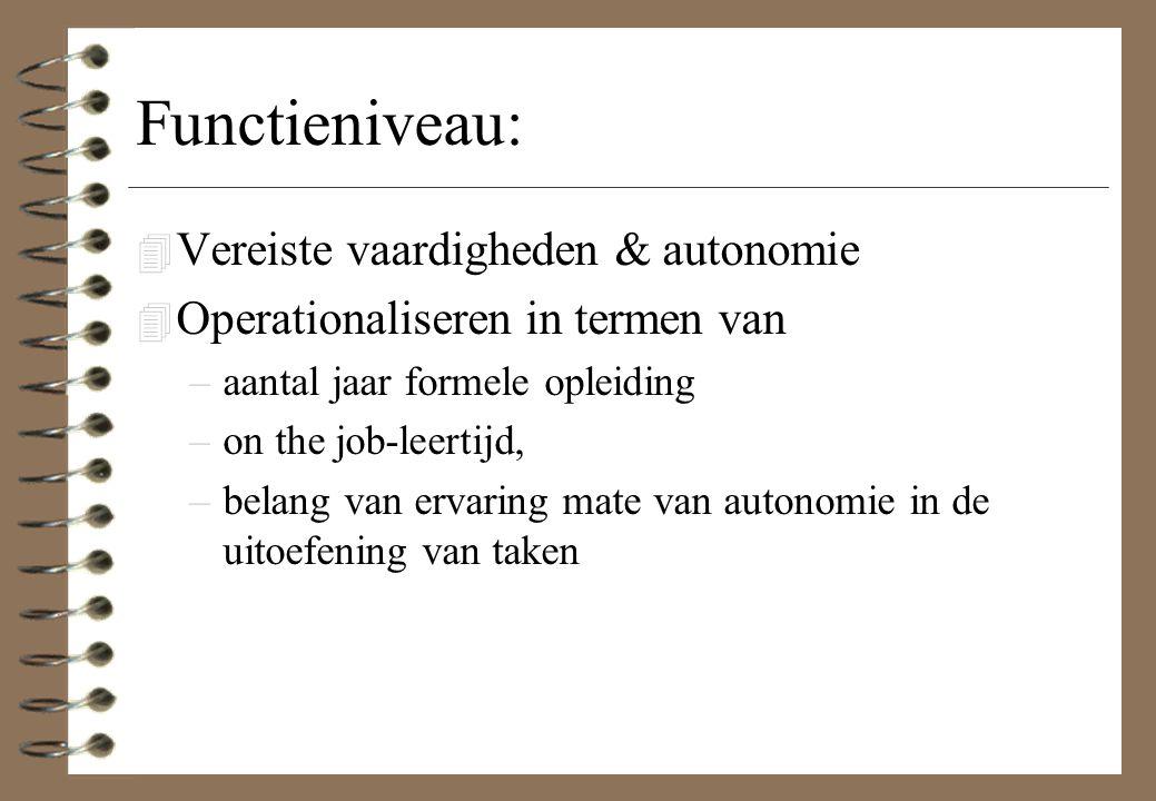 Functieniveau: 4 Vereiste vaardigheden & autonomie 4 Operationaliseren in termen van –aantal jaar formele opleiding –on the job-leertijd, –belang van ervaring mate van autonomie in de uitoefening van taken